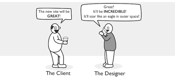 Identify the Ideal Client
